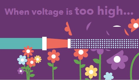 too high voltage infographic